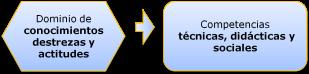competencias pedagógicas del artesano 1.jpg